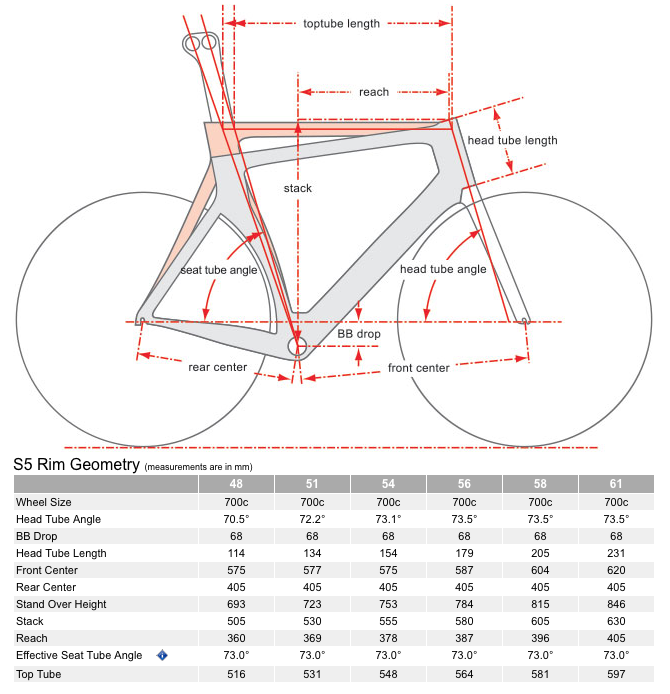 Cervelo Geometry table